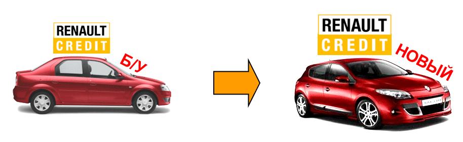 как взять авто кредит без перво начальног взноса рено ло